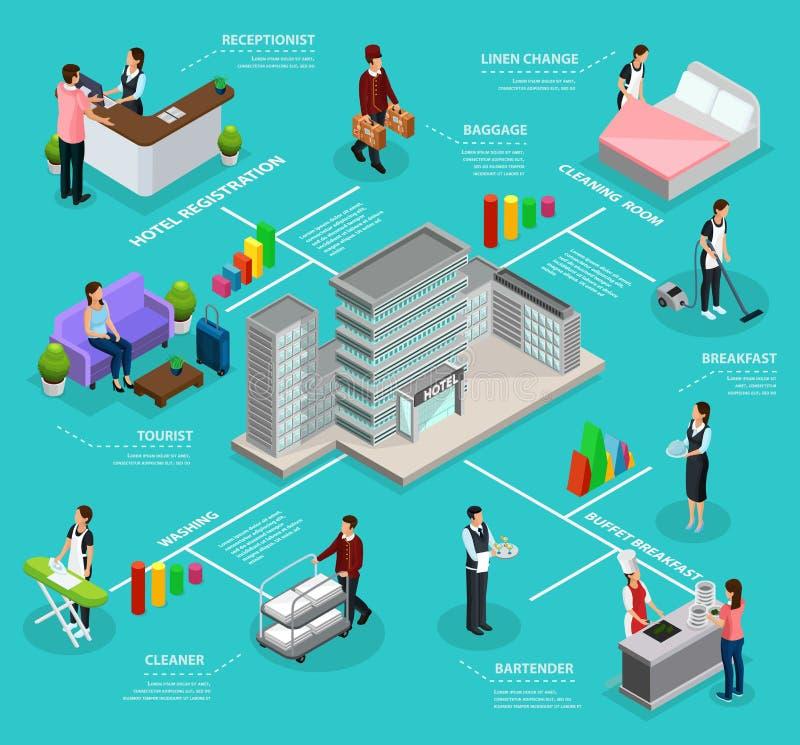 Calibre isométrique de service hôtelier d'Infographic illustration stock