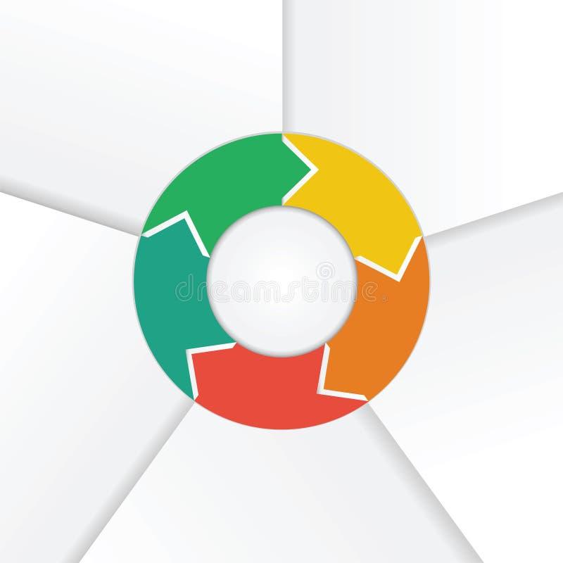 Calibre pour des processus cycliques conceptuels d'affaires d'Infographics, anneau de couleur des flèches cinq positions pour le  illustration libre de droits