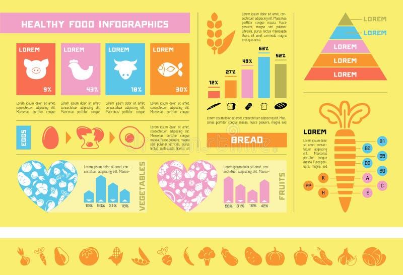 Calibre sain d'Infographic de nourriture illustration stock
