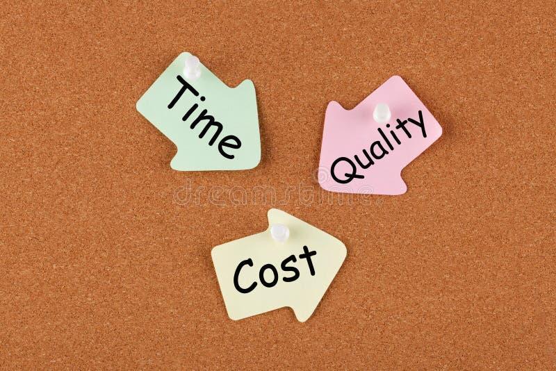 Calidad del coste de tiempo imagen de archivo libre de regalías