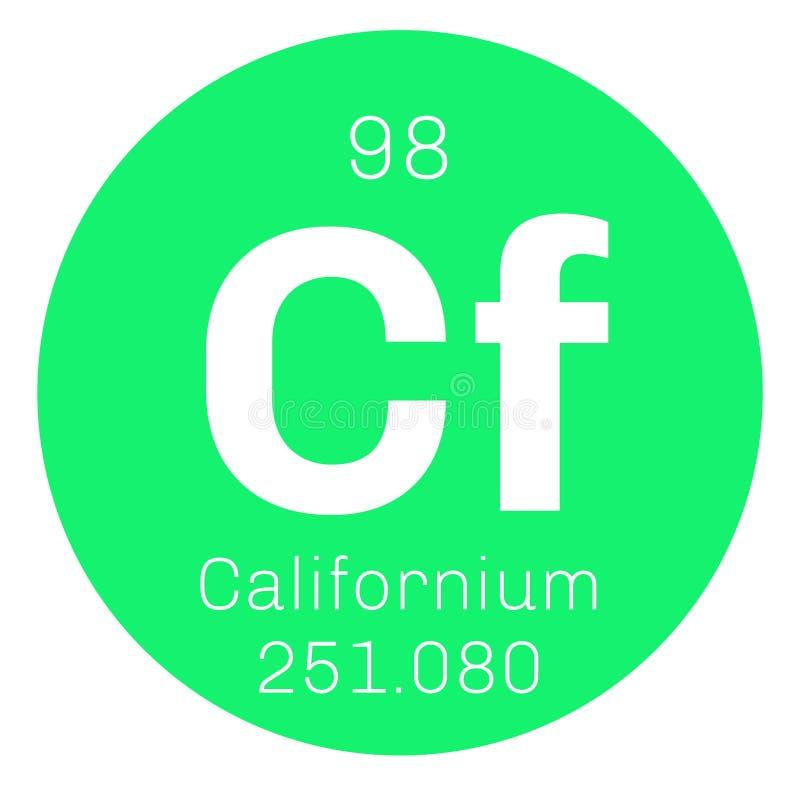 Californium chemisch element stock illustratie