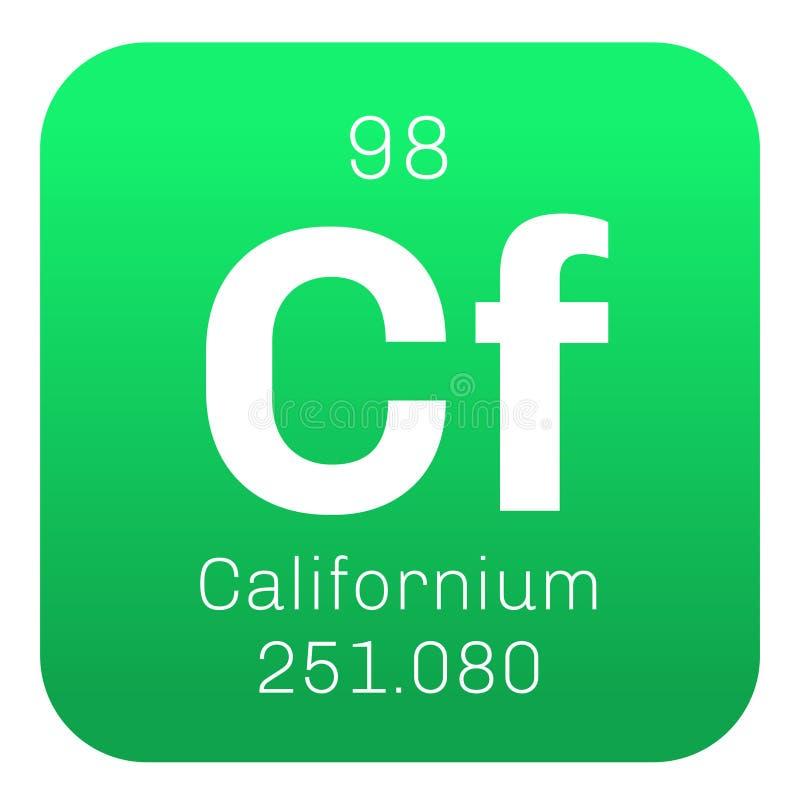 Californium chemisch element vector illustratie