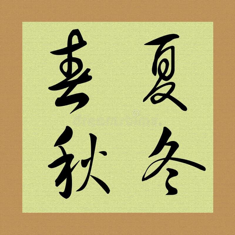 Caligrafía china ilustración del vector