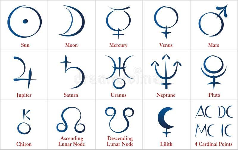 Caligrafia dos planetas da astrologia ilustração stock