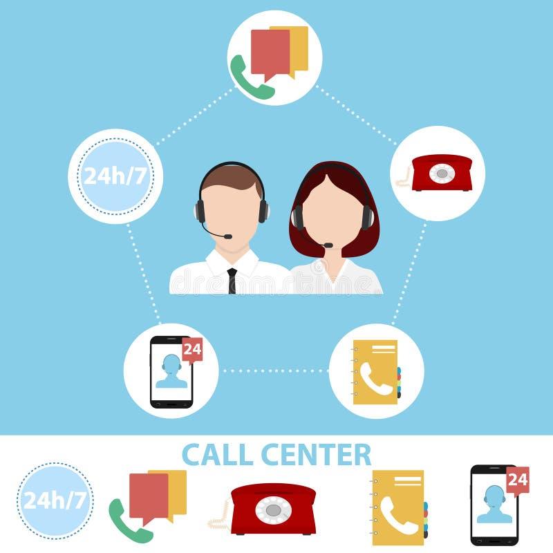 Call-Center, Call-Center-Logo Einholen von Informationen vom Call-Center lizenzfreie abbildung