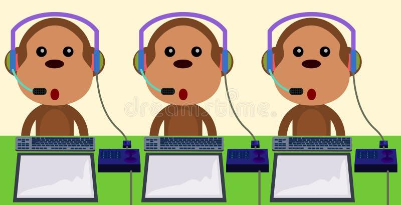 Call center monkeys