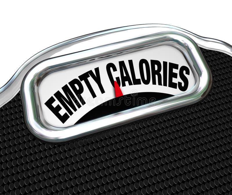 Calorías vacías de escala de la palabra alimenticia contra la consumición de los alimentos de preparación rápida ilustración del vector
