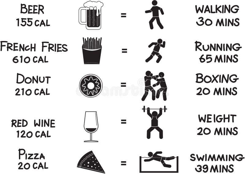 caloria royalty illustrazione gratis