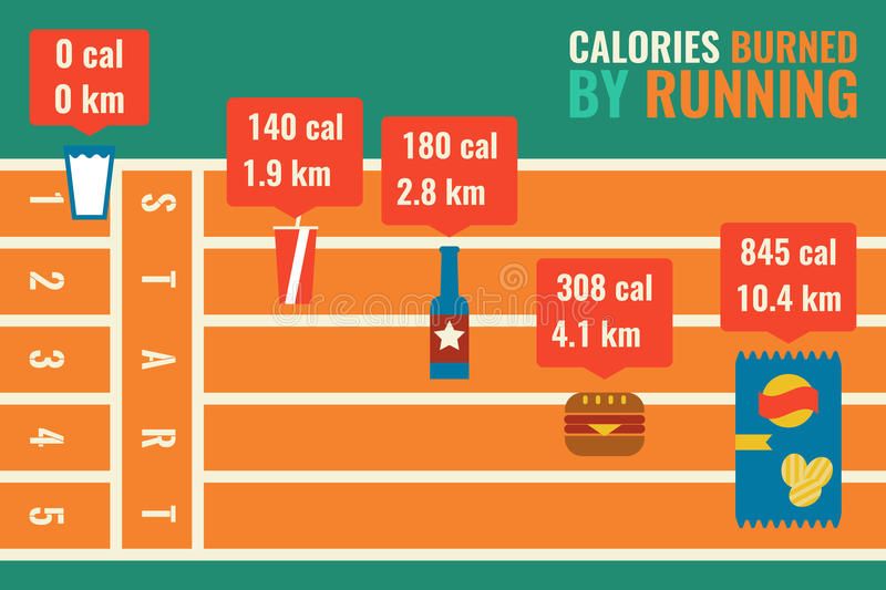 Calories burned by running infographic stock illustration