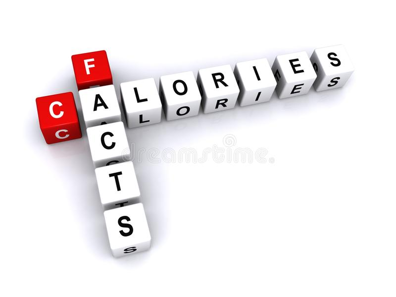 Calories Facts Royalty Free Stock Photography