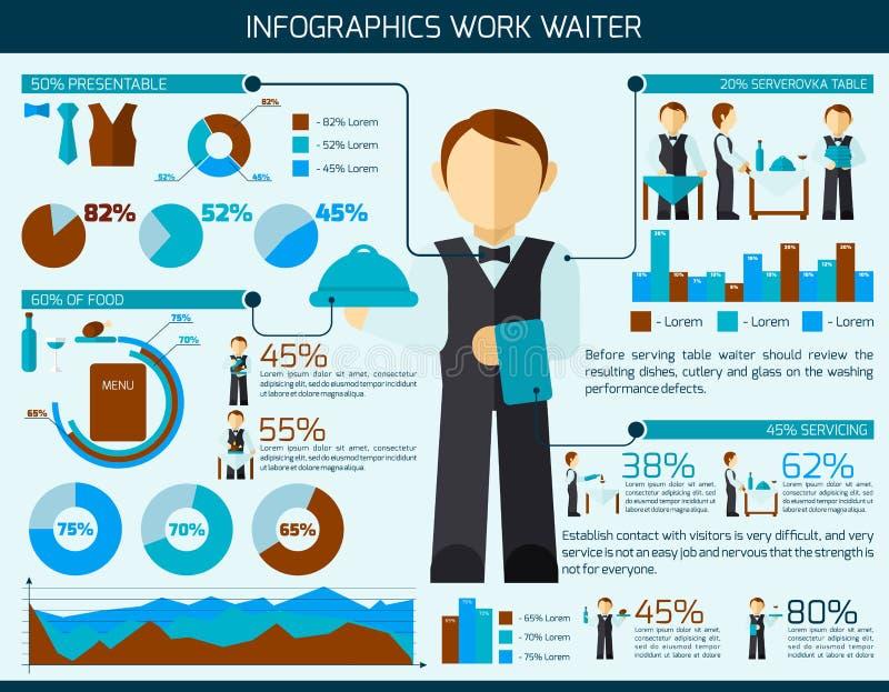 Camarero Man Infographic stock de ilustración