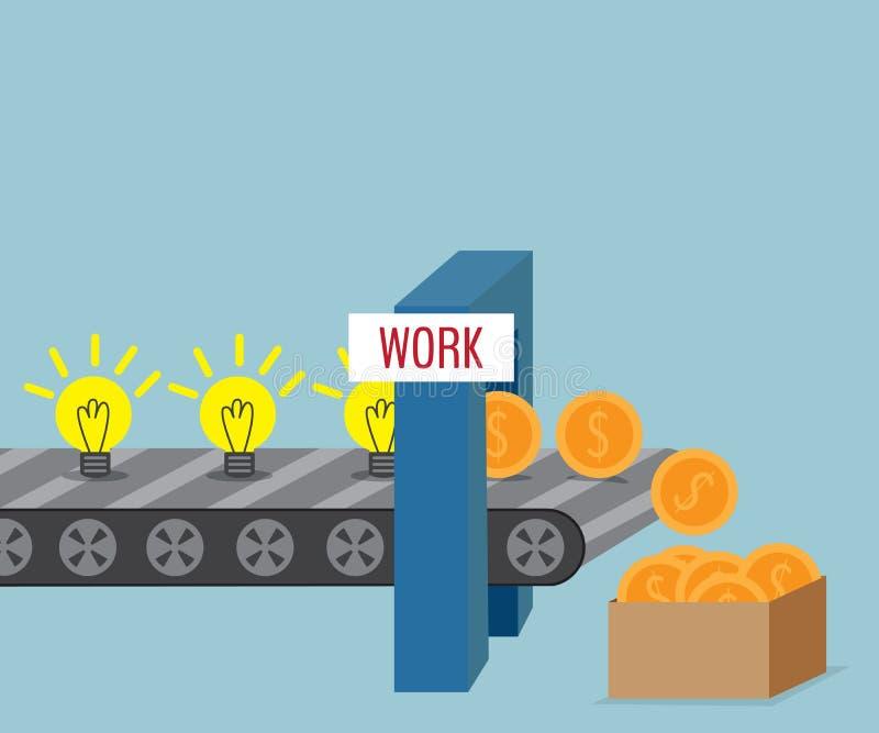Cambi l'idea della lampadina alle monete dei soldi illustrazione di stock