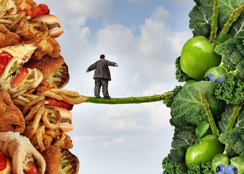 Cambio de la dieta libre illustration