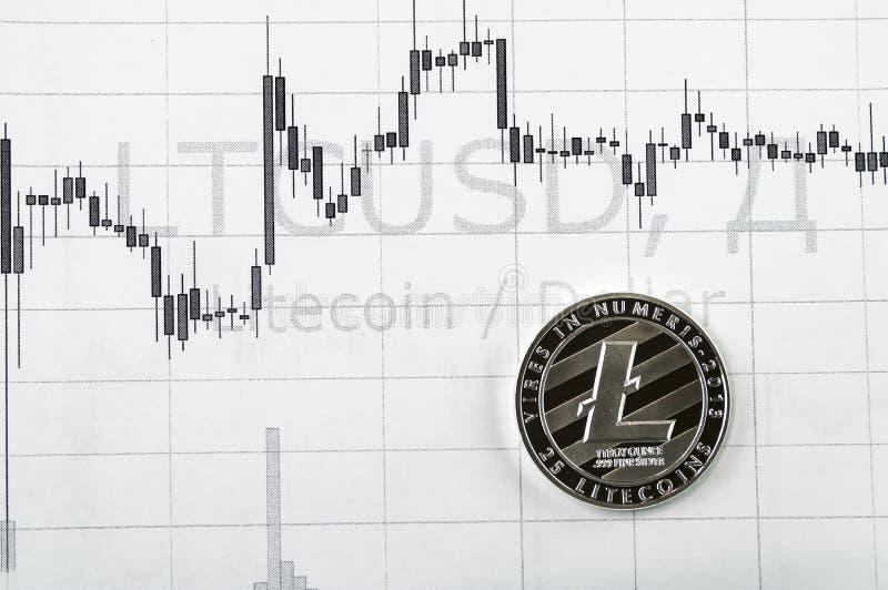 Cambios de la criptografía de Litecoin imagen de archivo libre de regalías