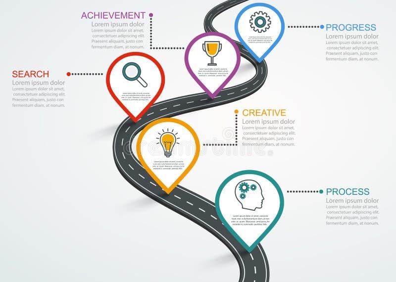 Camino infographic con los indicadores, cronología con los iconos del negocio libre illustration