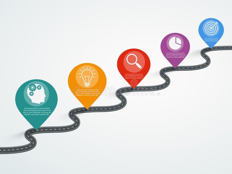 Camino infographic con los indicadores, cronología con los iconos del negocio stock de ilustración