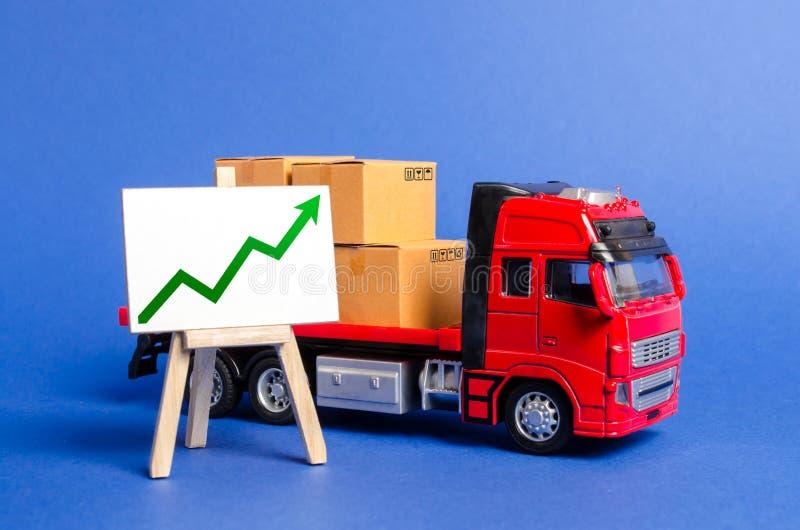 Camion rosso caricato con le scatole ed il supporto con una freccia alta verde Indicatori economici e vendite di aumento Esportaz fotografie stock