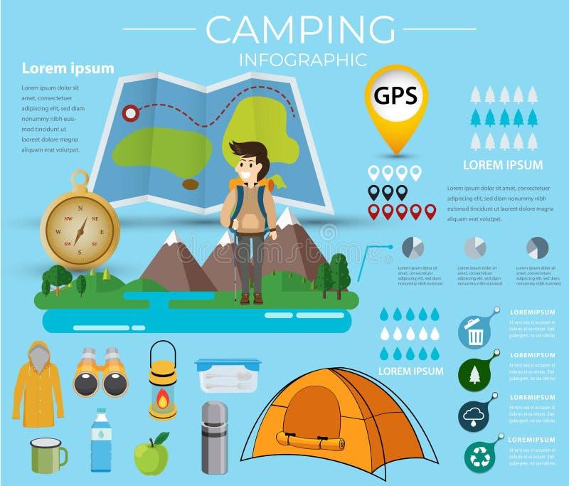 Campa infographic bergväg och navigeringnatur vektor illustrationer