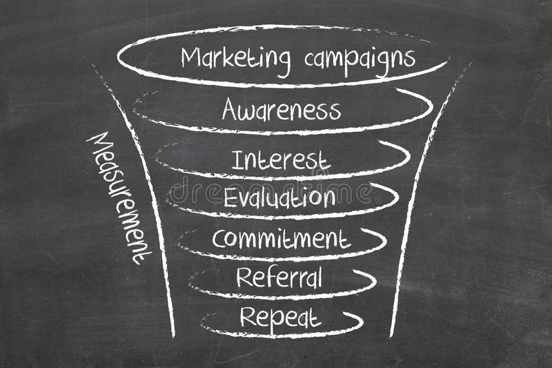 Campagnes de marketing images stock