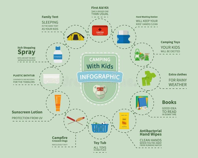 Camper, voyage avec des enfants infographic Été illustration de vecteur
