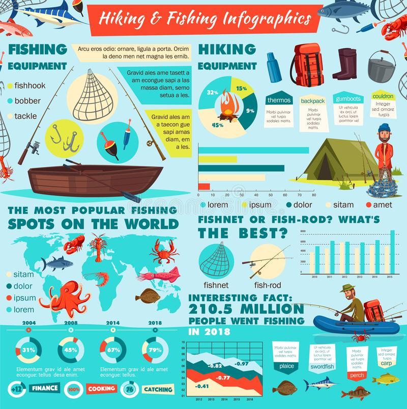 Camping and fishing sport infographics. Fishing and camping sport infographic, fish catch. Vector statistics of camping places on world map, fisherman boat or stock illustration