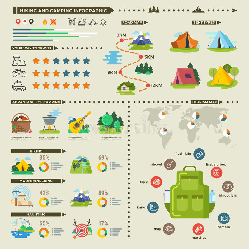 Camping and hiking vector infographics vector illustration