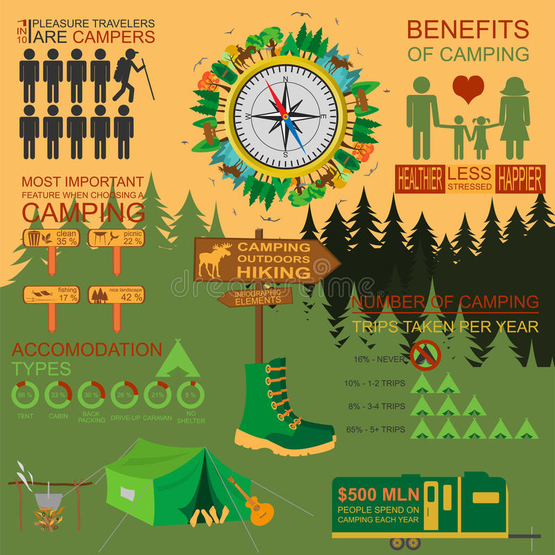 Camping outdoors hiking infographics. Set elements for creating. Your own infographics. Vector illustration