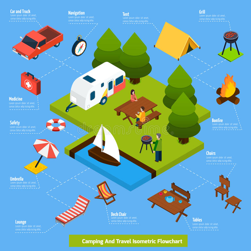 Camping And Travel Isometric Flowchart. With people having rest in forest and objects needed for travelling connected with dash line vector illustration royalty free illustration