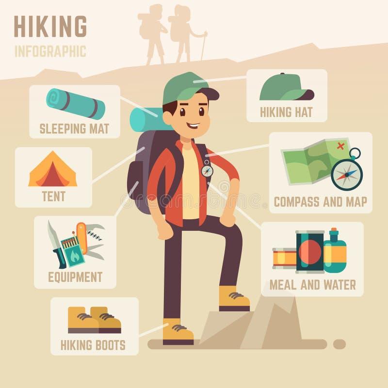 Campingowy wyposażenie i wycieczkować podróży akcesoriów wektoru infographics ilustracji