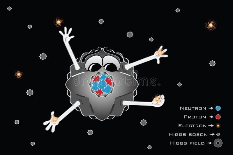Campo di Higgs e bosoni di Higgs illustrazione di stock