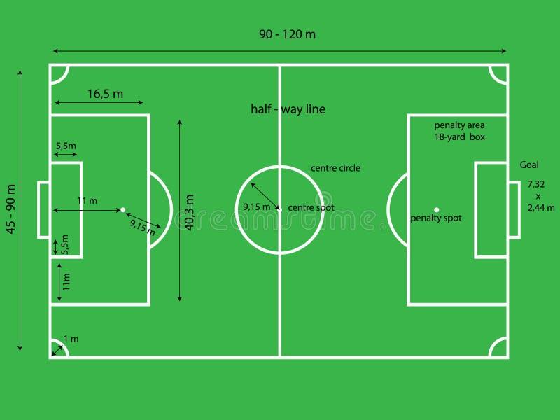 Campo do futebol (futebol) ilustração stock