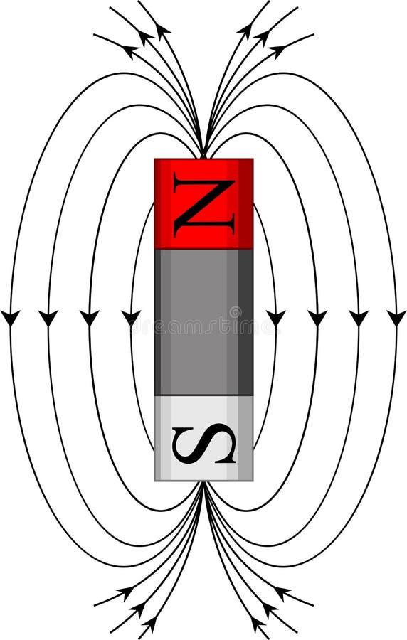 Campo magnético para você projeto ilustração royalty free