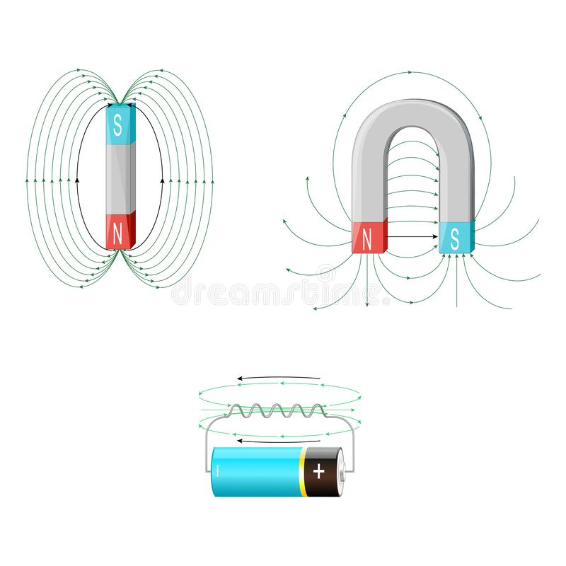 Campo magnético y electromagnetismo Tipos de imanes: imán de herradura, imán de barra e imán con pilas ilustración del vector