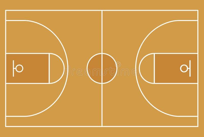 Campo plano del baloncesto Opinión superior la cancha de básquet con la línea plantilla Estadio del vector libre illustration