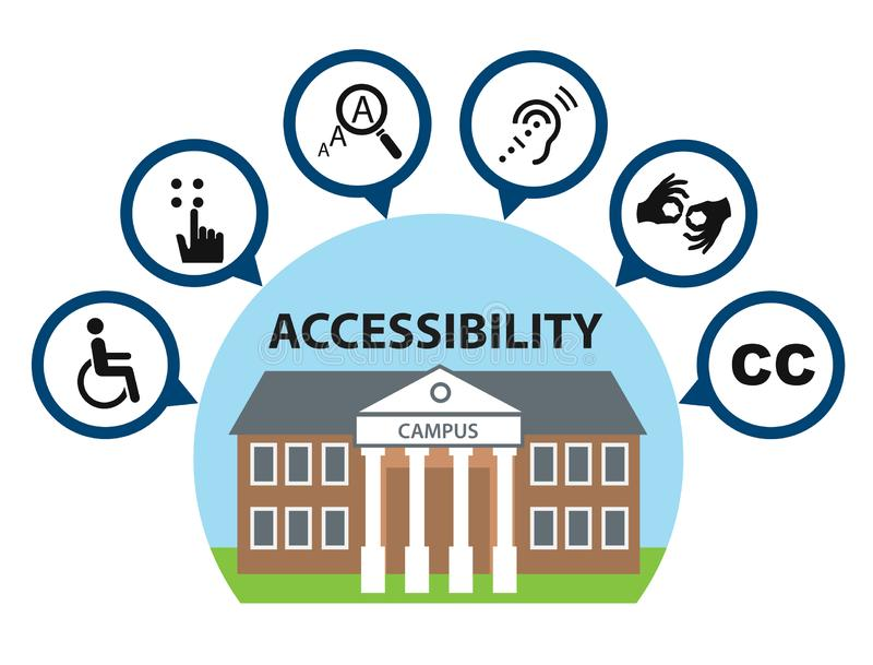 Campus Accessibility Icons. Isolated, Accessibility in a university vector illustration