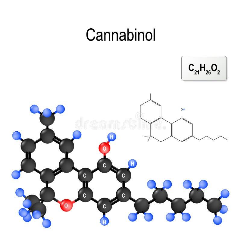 Canabinol Estructura de una molécula del CBN stock de ilustración