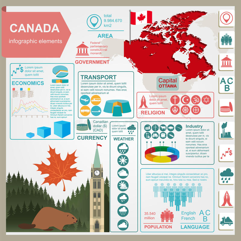 Canada infographics, statistical data, sights vector illustration