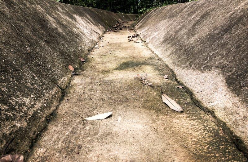 Canal artificial da drenagem do canal seco usado para a irrigação fotos de stock royalty free