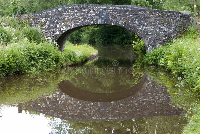 Canal bridge royalty free stock photo