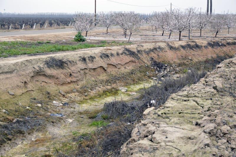 Canal sec pour l'irrigation images libres de droits
