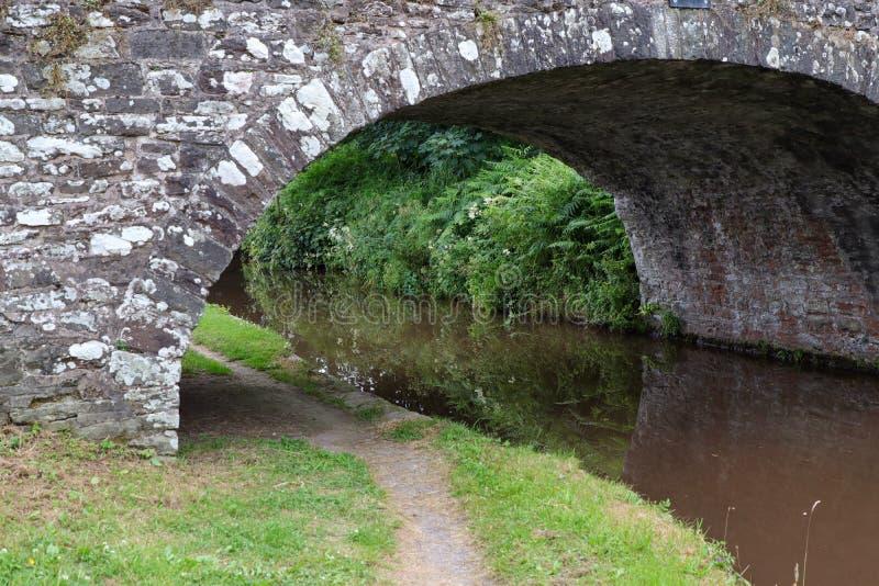 Canal y camino de convergencia fotos de archivo