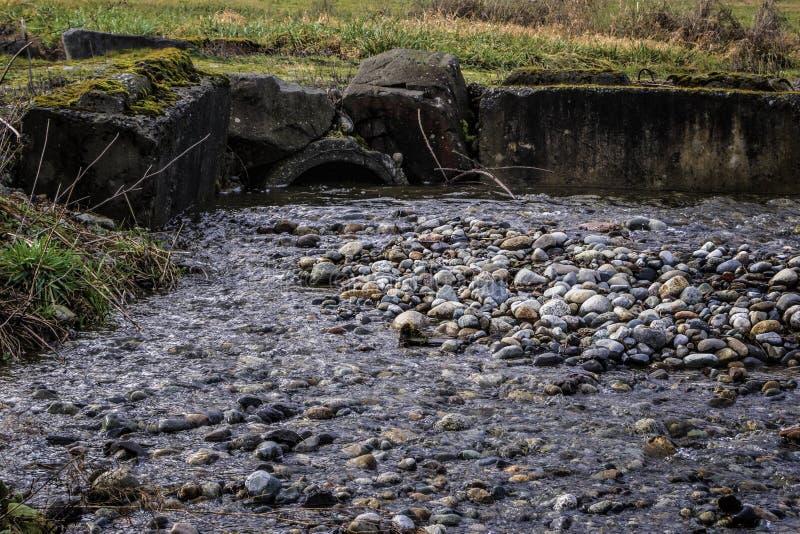 Canale sotterraneo e Streamn del fosso di guardia fotografie stock libere da diritti