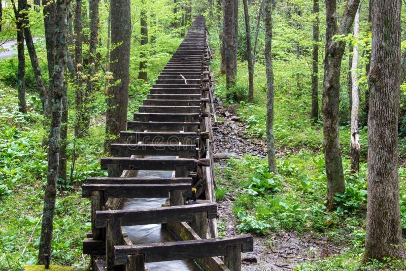 Canalisation au moulin de Mabry, Ridge Parkway bleu, la Virginie, Etats-Unis photographie stock libre de droits