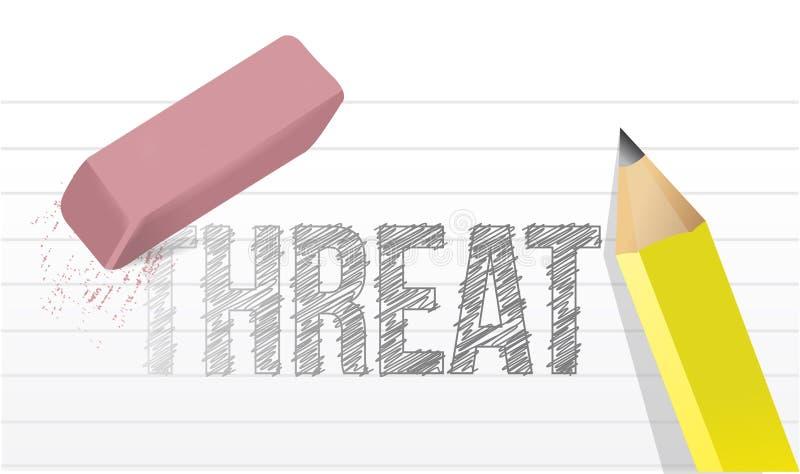 Cancellazione dell'illustrazione di concetto di minaccia illustrazione di stock