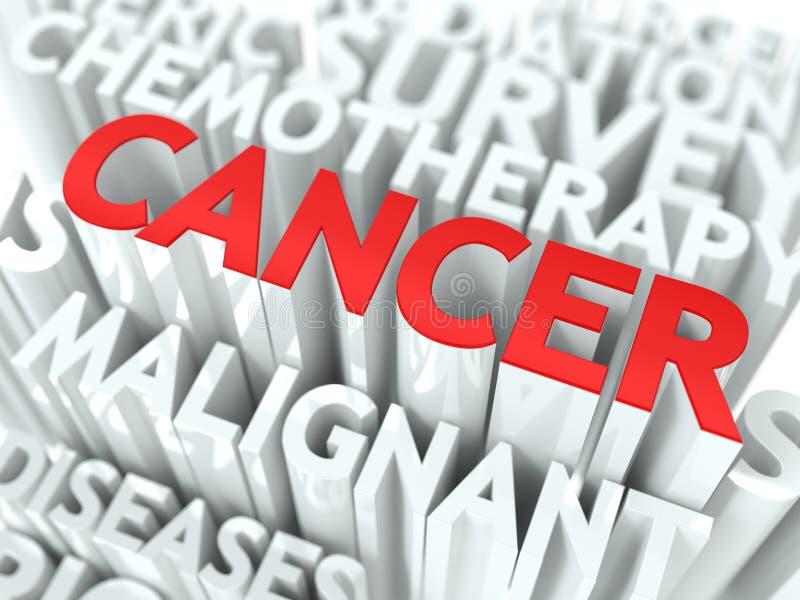 Cancer Background Conceptual Design. vector illustration