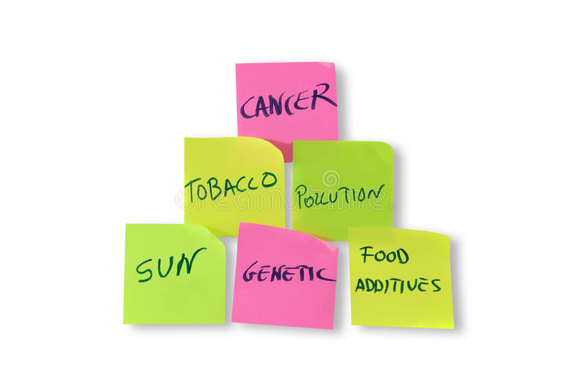 Cancer causes. Diagram made with colores postit about cancer causes stock photography