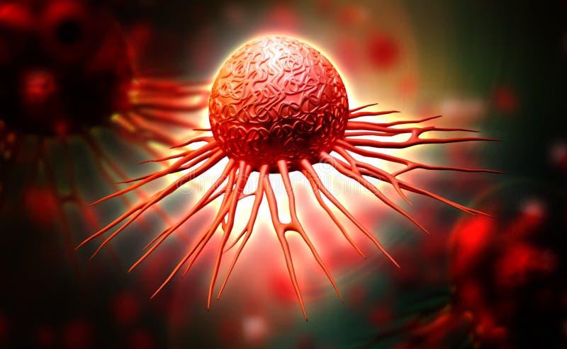 Cancer cell vector illustration