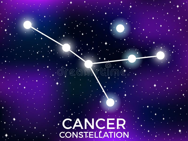 Cancer constellation. Starry night sky. Cluster of stars and galaxies. Deep space. Vector. Illustration royalty free illustration