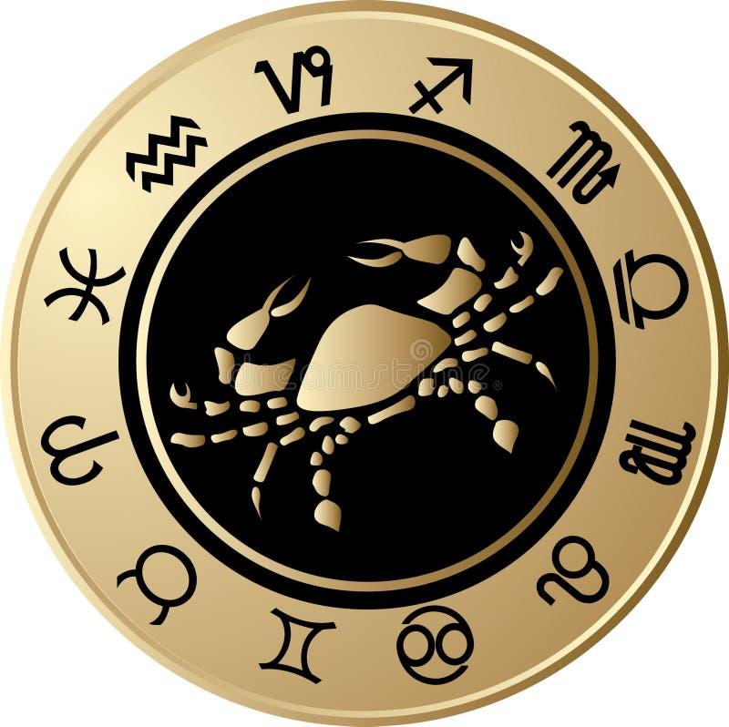 Cancer di Horoscope royalty illustrazione gratis