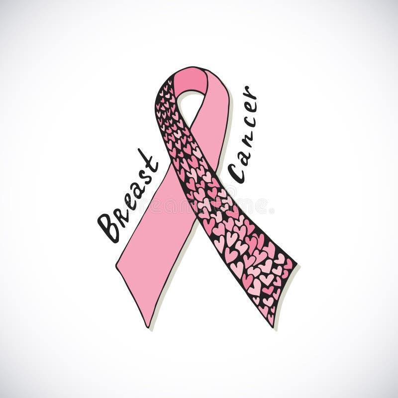 Cancer du sein avec le ruban rose fleuri avec des cerfs L'illustration tirée par la main de vecteur peut être employée pour l'aff illustration de vecteur